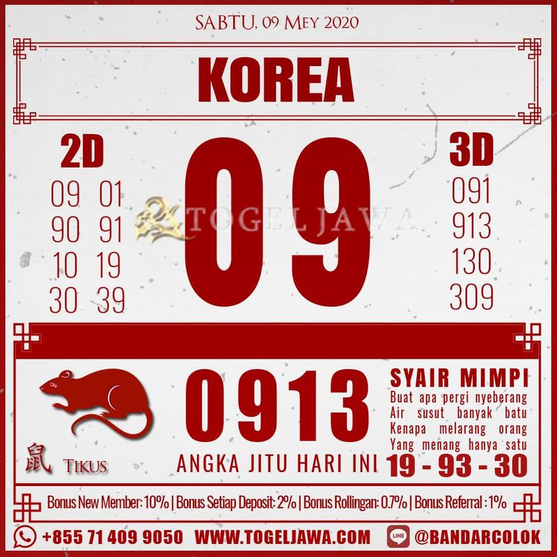 Prediksi Korea Tanggal 2020-05-09