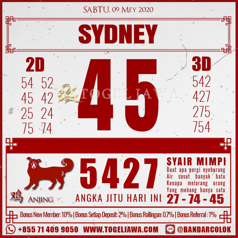 Prediksi Sydney Tanggal 2020-05-09